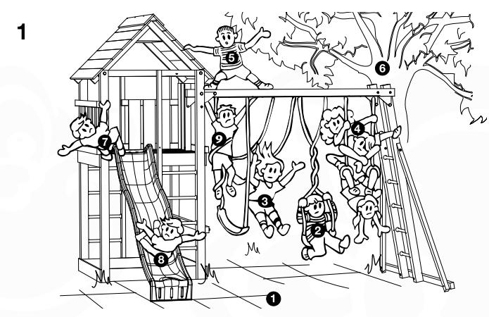 Figuur 1: Safety Play